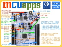 NUCLEO STM32L053R8 mbed 開發板-cover