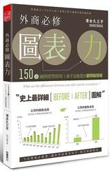 外商必修圖表力:150張圖例即學即用,新手也能提出顧問級簡報-cover