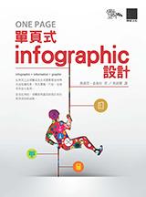 單頁式 infographic 設計-cover