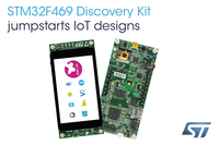 Discovery kit with STM32F469NI 開發板-cover